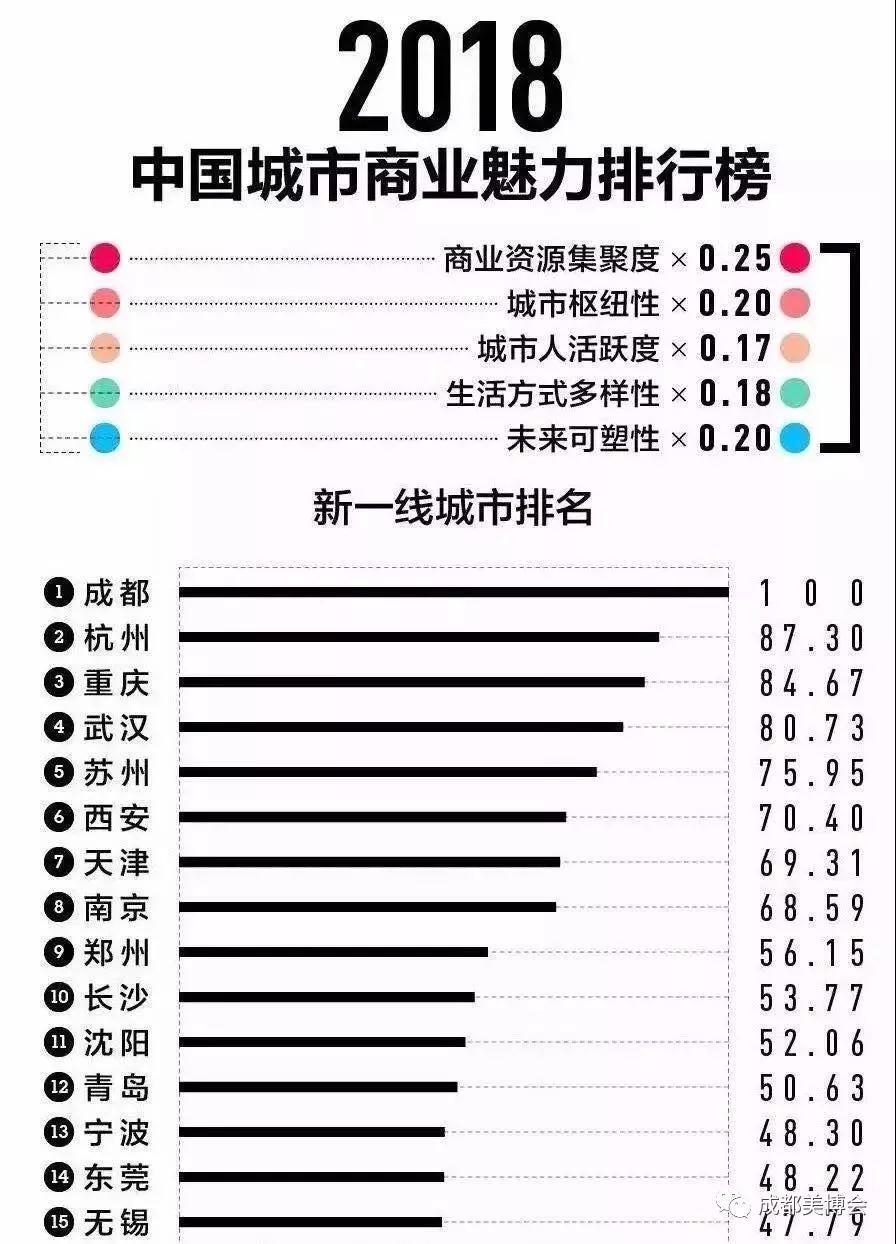 成都——中国最具商业魅力的城市.jpg